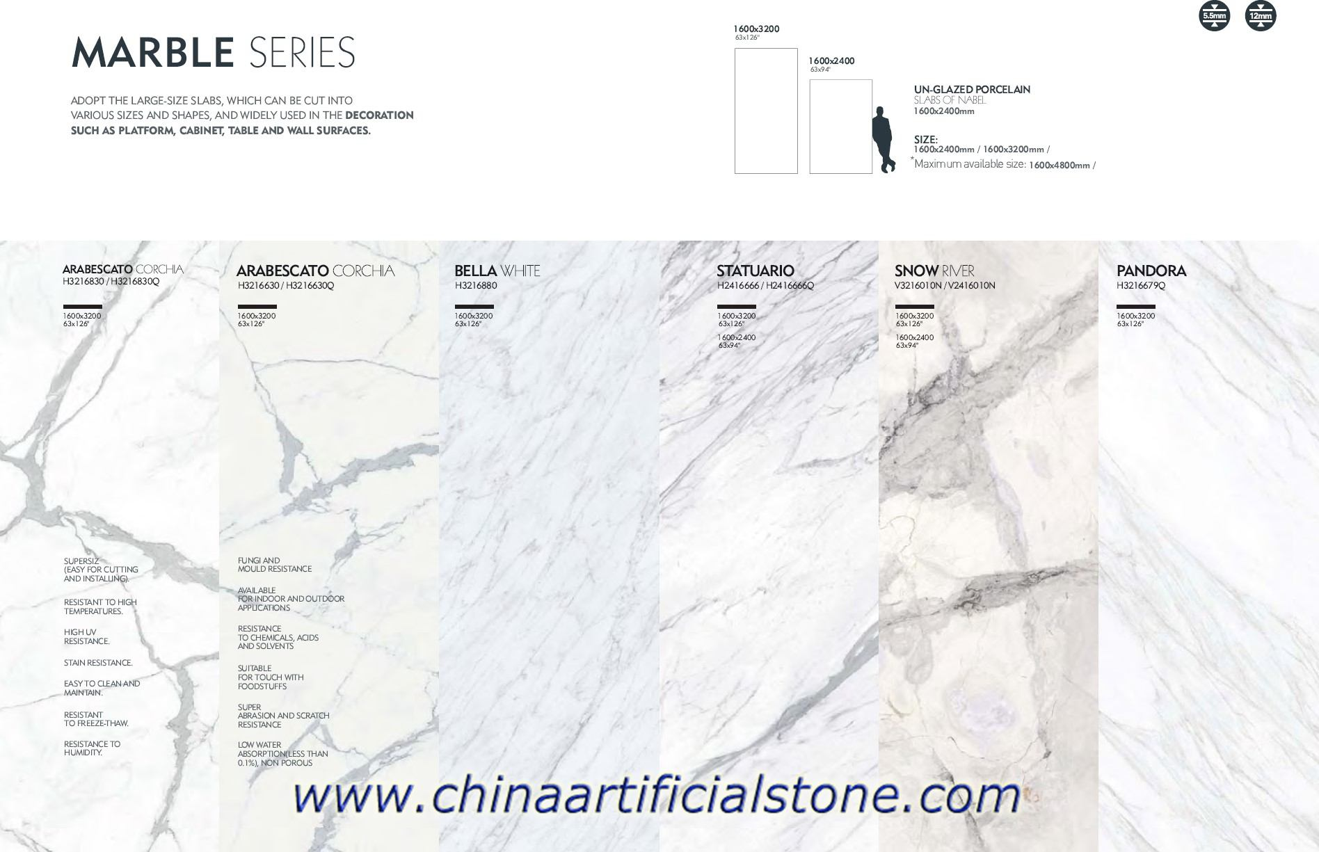 Large Format Porcelain Panels
